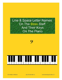 Line & Space Letter Names On The Bass Staff And Their Keys