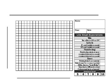 Line graph paper with rubric