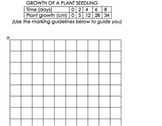 Line graphing collection based on direct instruction pedagogy