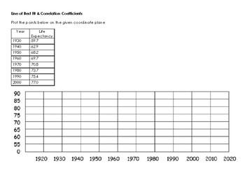 Line of Best Fit & Correlation Coefficient