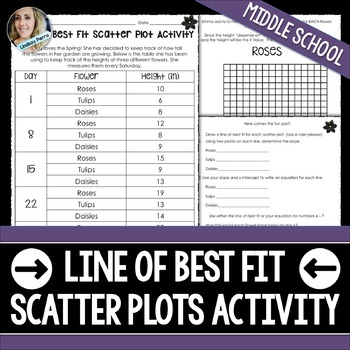 Line of Best Fit Scatter plot Activity