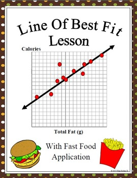 Line of Best Fit Smart Board Lesson with Nutrition Application