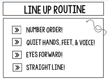 Line up procedure poster