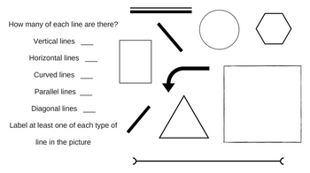 Types of lines assessment