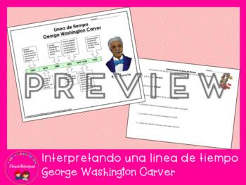 Linea de tiempo George Washington Carver / George Washington Carver Spanish