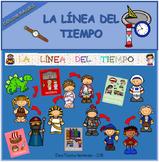 Línea del Tiempo (posters) Español