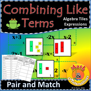 Combining like terms - Equivalent expressions Using Algebra Tiles Models