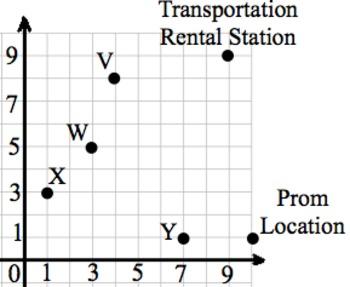 Linear Applications & Modeling (Ideal for Algebra I Advanced / Algebra II)