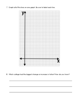 Linear Equation Application - Rising Cost of College Tuition