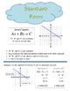 Linear Equation Bundle (Slope, Direct Variation, Slope-Intercept, and Standard)