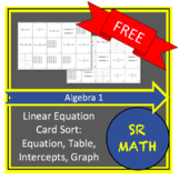 Linear Equation Card Matching/Sorting Algebra 1 FREE