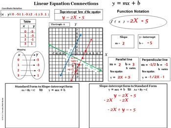 Linear Equation Connections