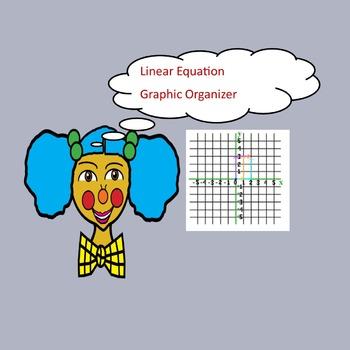 Linear Equation Graphic Organizer