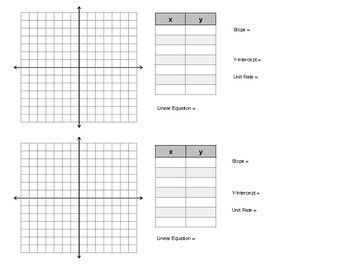 Linear Equation Graphic Organizer
