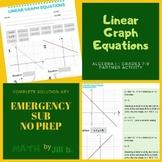 Linear Equation Graphs Algebra I Partner Activity