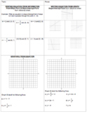 Linear Equation, Inequalities, & Systems - Test Review Bundle