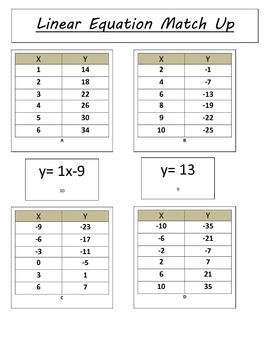 Linear Equation Match Up