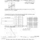 Linear Equation & Slope Test