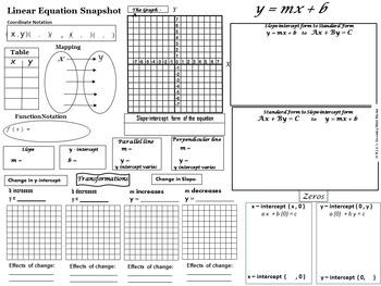 Linear Equation Snapshot