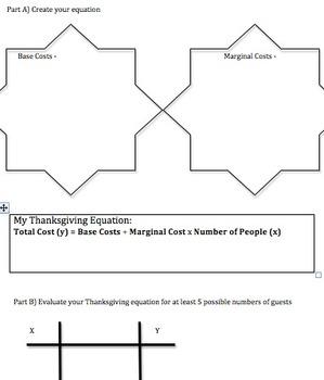 Thanksgiving Math: Linear Equation Thanksgiving Dinner Project for Algebra 1