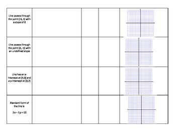 Linear Equation Worksheet