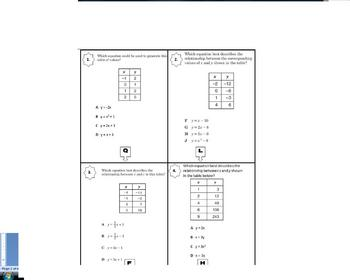 Linear Equation and Table Matching Chain Activity 12 Problems