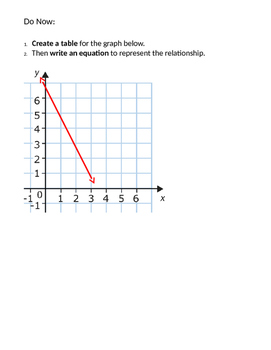 Linear Equations 04 - Defining a Line