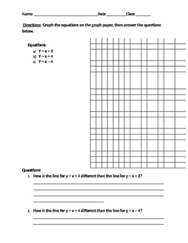 Linear Equations 08 - Changing the y-intercenpt