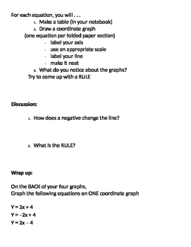 Linear Equations 09 - Comparing Positive and Negative Slopes