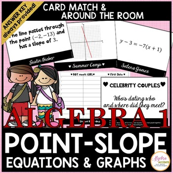 Graphing and Writing Linear Equations in Point-Slope Form