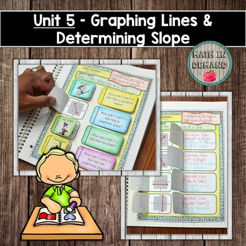 Linear Equations - Algebra Interactive Notebook (Unit 5)