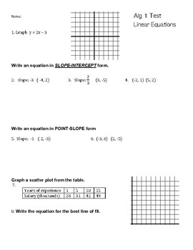 Linear Equations Algebra Test