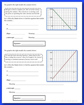 Linear Equations: Applications and Word Problems