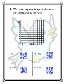 Linear Equations BYOD