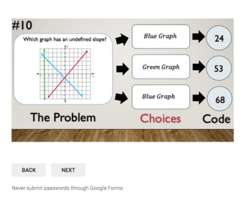 Linear Equations – Bad Dog Breakout Bundle for Google Classroom!