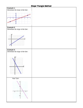 Linear Equations Bundle (Intervention or Re-Teach)