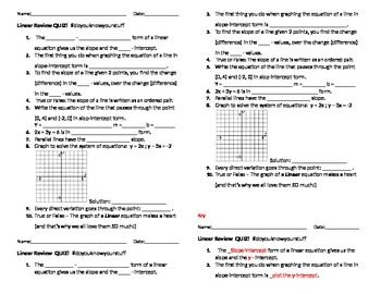 Linear Equations - Concepts Review MIni-Assessment