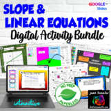 Slope and Linear Equations  Digital Bundle of Activities Distance Learning