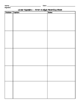 Solving Multi-Step Linear Equations - Error Analysis Activity
