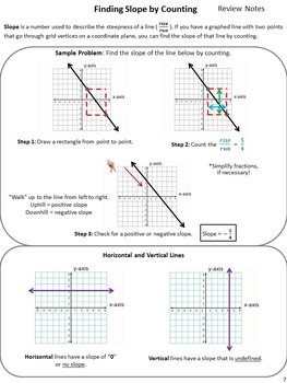 Linear Equations: Finding Slope by Counting (Mini Bundle)