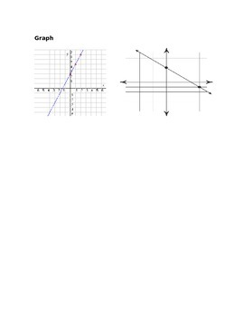 Linear Equations (Finding the mistake)