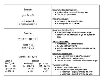 Linear Equations Foldable (INB)
