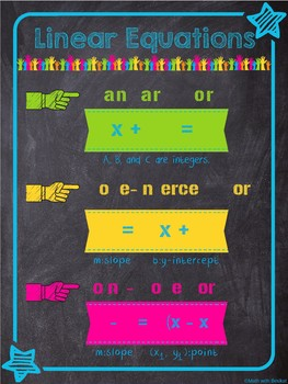 Linear Equations Forms Poster