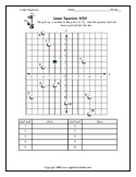 Linear Equations Activity: Graphing Lines Golf