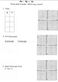 Linear Equations:  Graphing 3 Ways Worksheet/Organizer