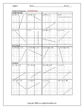 Graphing Linear Equations in All Forms Review Worksheet by Algebra ...