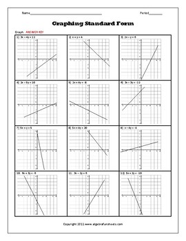 Graphing Lines in Standard Form Worksheets by Algebra Funsheets | TpT