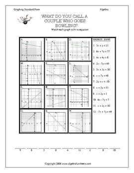 Graphing Lines in Standard Form Worksheet by Algebra Funsheets | TpT