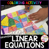 Graphing Linear Equations | Standard Form Slope-Intercept