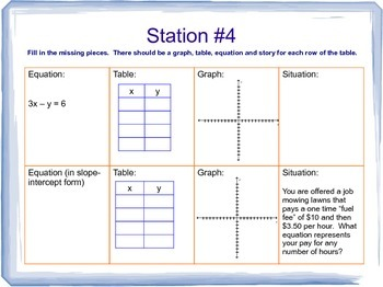 Linear Equations - Graphing and Modeling - Prentice Hall Algebra 1